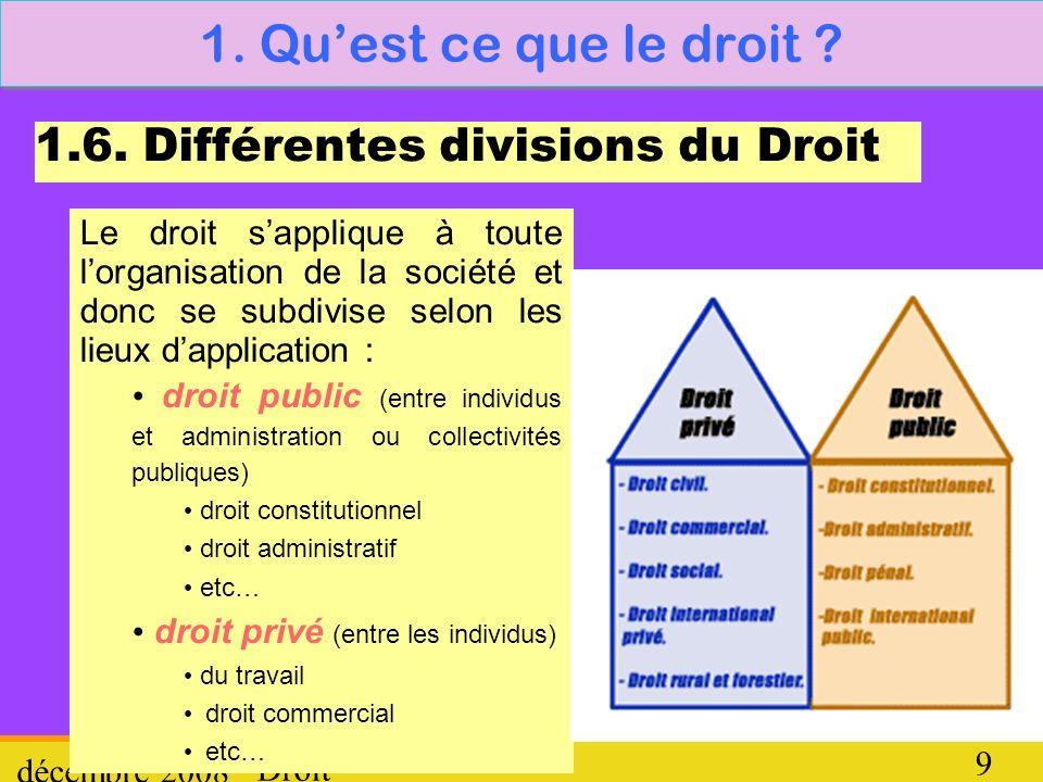 1. Qu'est ce que le droit 1.6. Différentes divisions du Droit