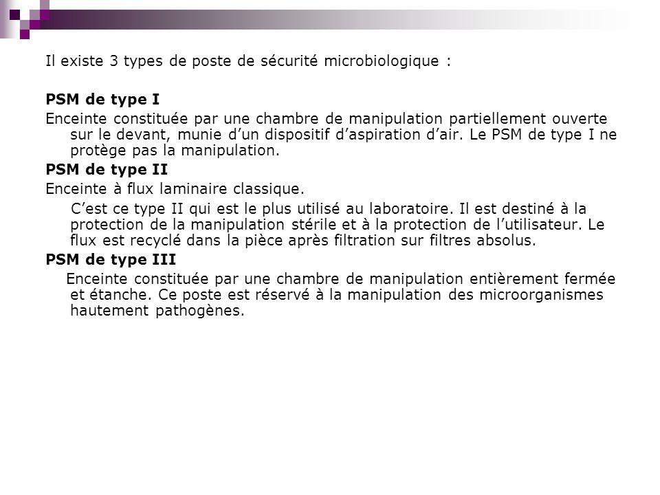 Il existe 3 types de poste de sécurité microbiologique :
