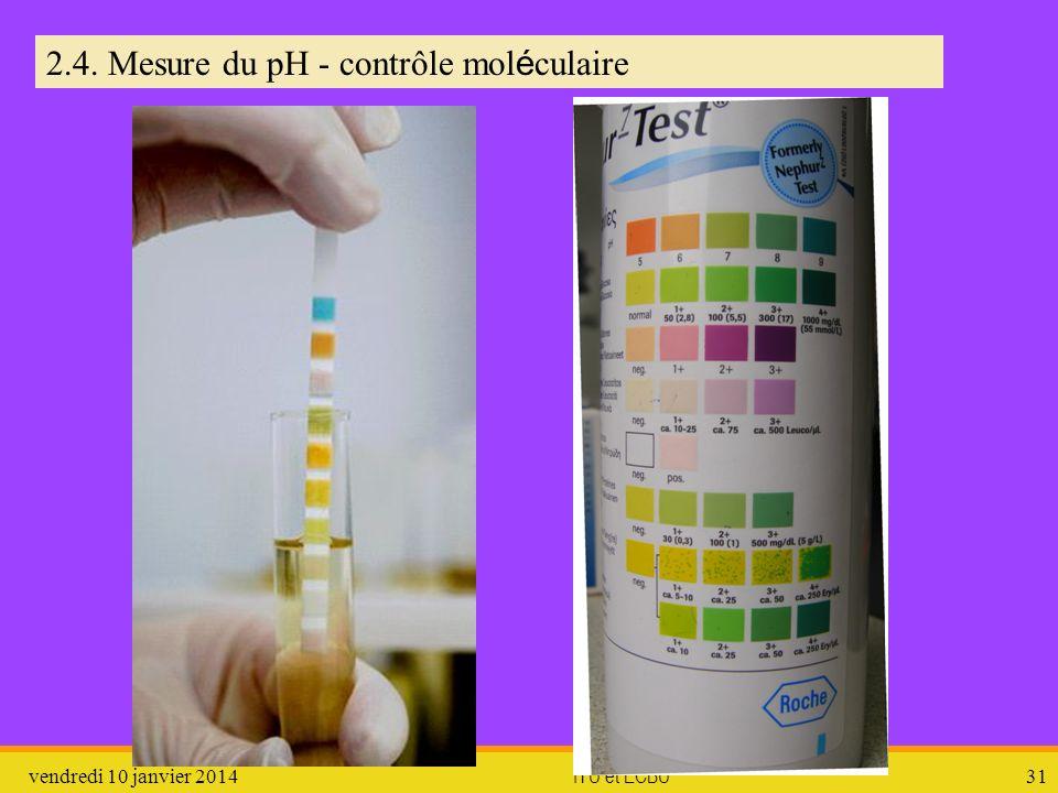 2.4. Mesure du pH - contrôle moléculaire