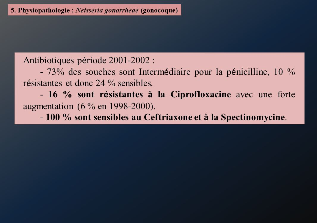 Antibiotiques période 2001-2002 :