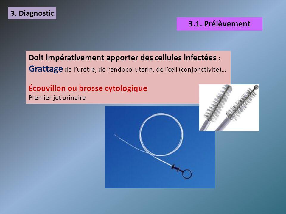 Grattage de l'urètre, de l'endocol utérin, de l'œil (conjonctivite)…