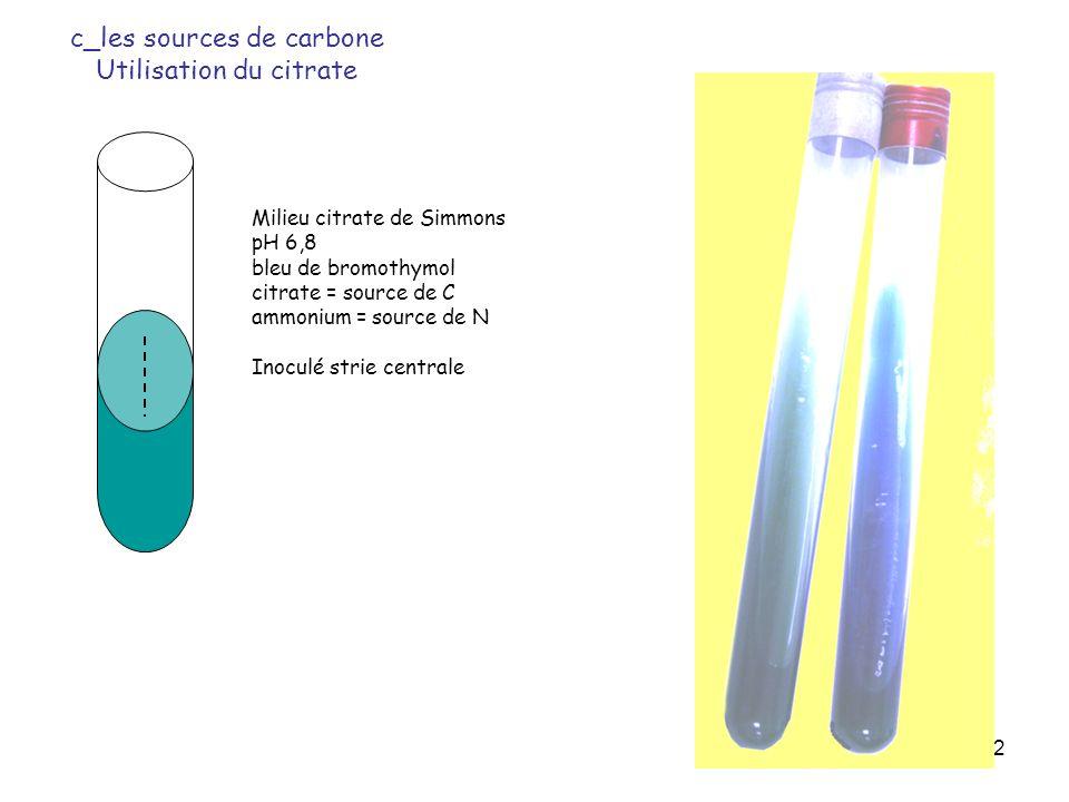 c_les sources de carbone Utilisation du citrate