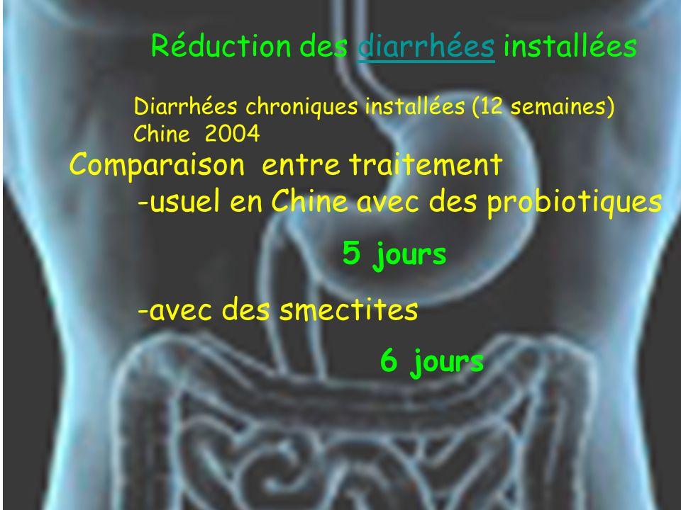 Réduction des diarrhées installées
