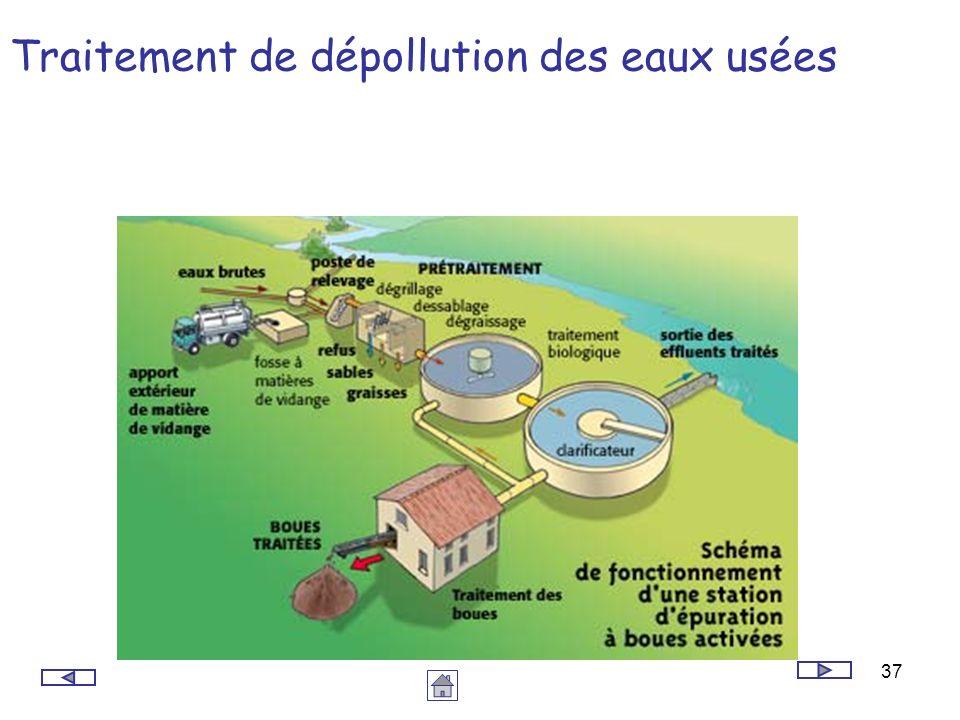 Traitement de dépollution des eaux usées