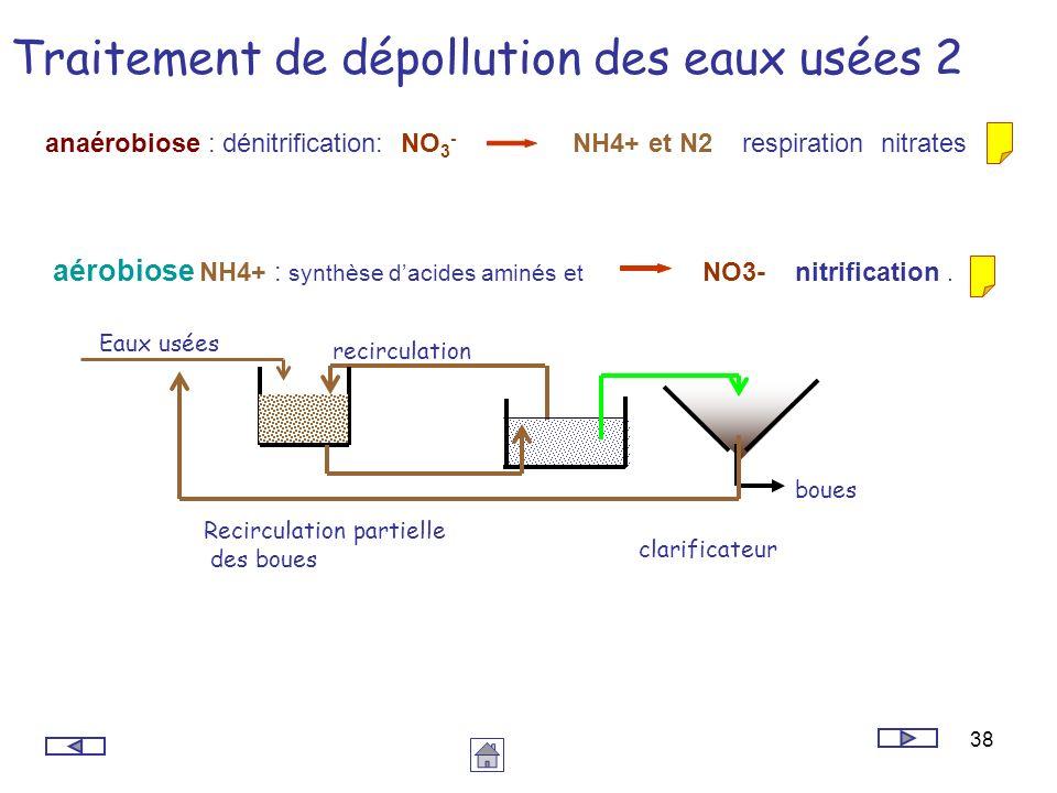 Traitement de dépollution des eaux usées 2