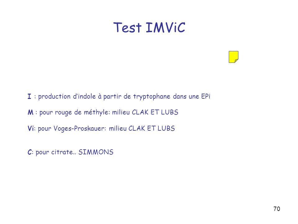 Test IMViC I : production d'indole à partir de tryptophane dans une EPi. M : pour rouge de méthyle: milieu CLAK ET LUBS.