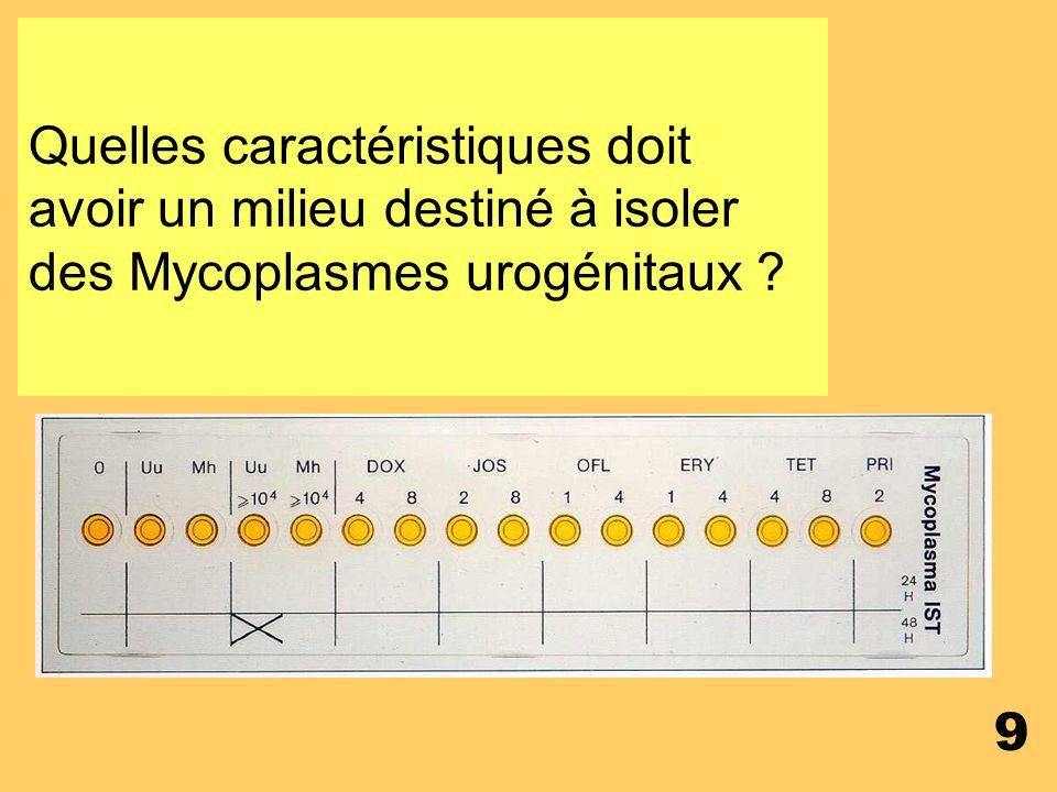Quelles caractéristiques doit avoir un milieu destiné à isoler des Mycoplasmes urogénitaux