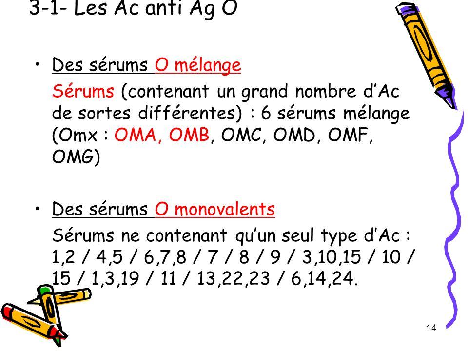 3-1- Les Ac anti Ag O Des sérums O mélange
