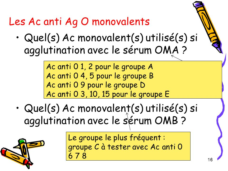 Les Ac anti Ag O monovalents