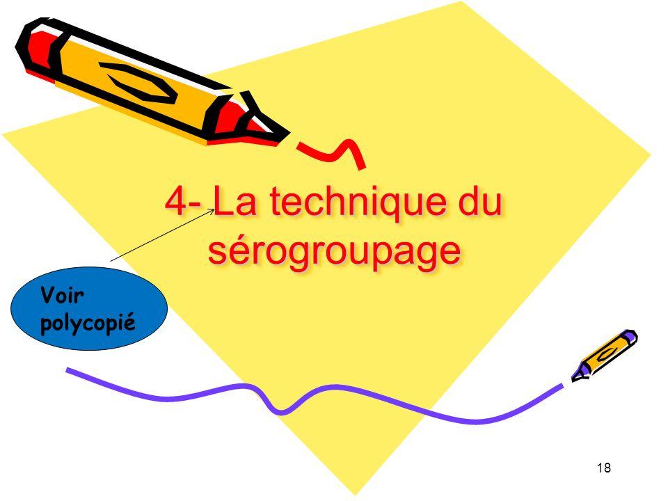 4- La technique du sérogroupage