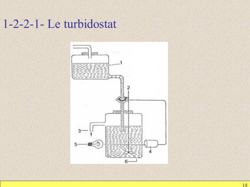 1-2-2-1- Le turbidostat