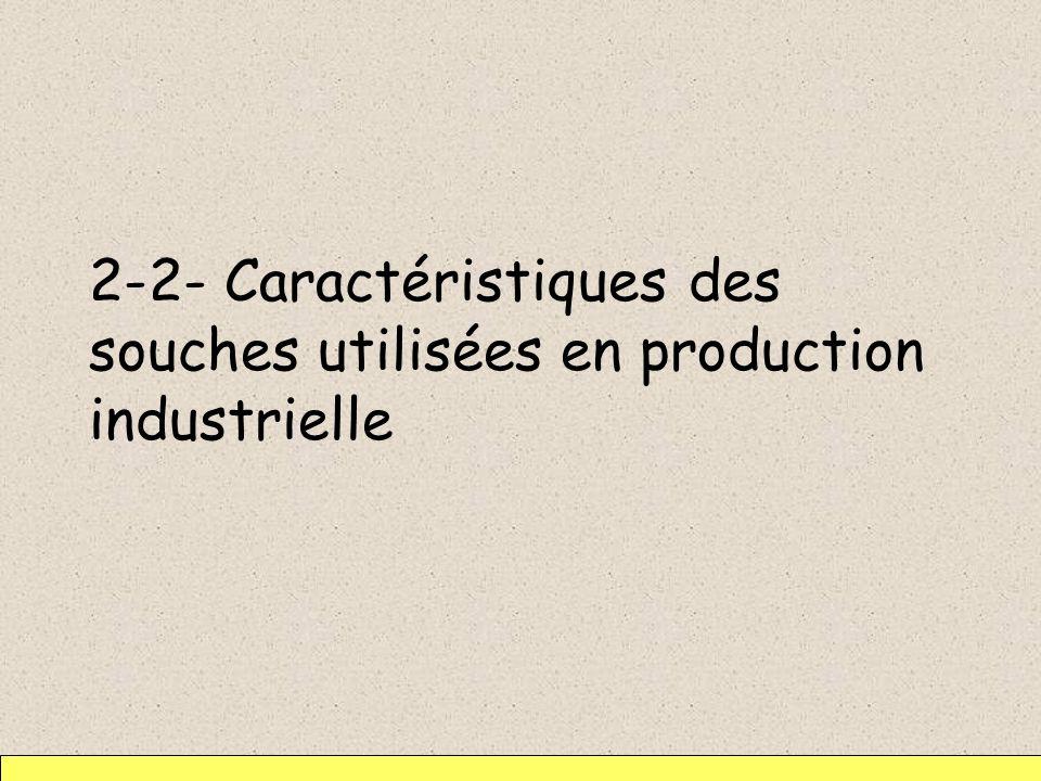 2-2- Caractéristiques des souches utilisées en production industrielle