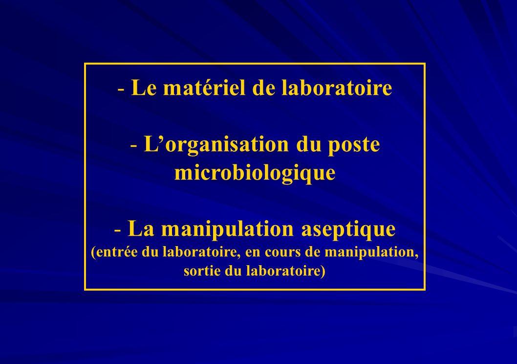 Le matériel de laboratoire L'organisation du poste microbiologique