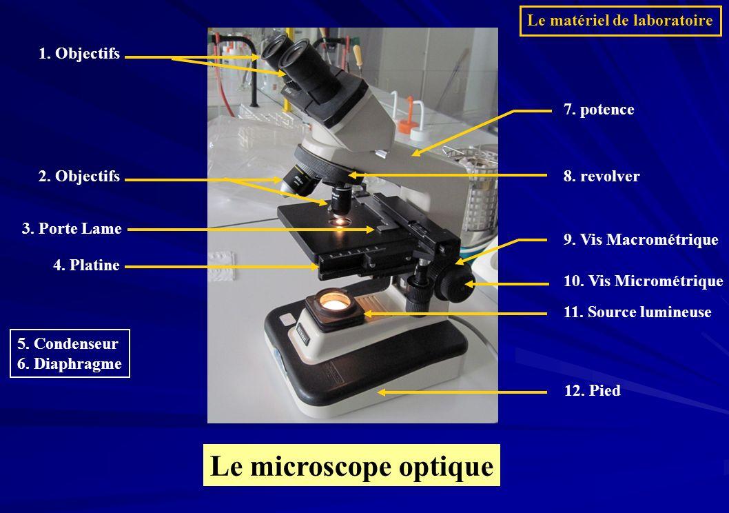 Le microscope optique Le matériel de laboratoire 1. Objectifs