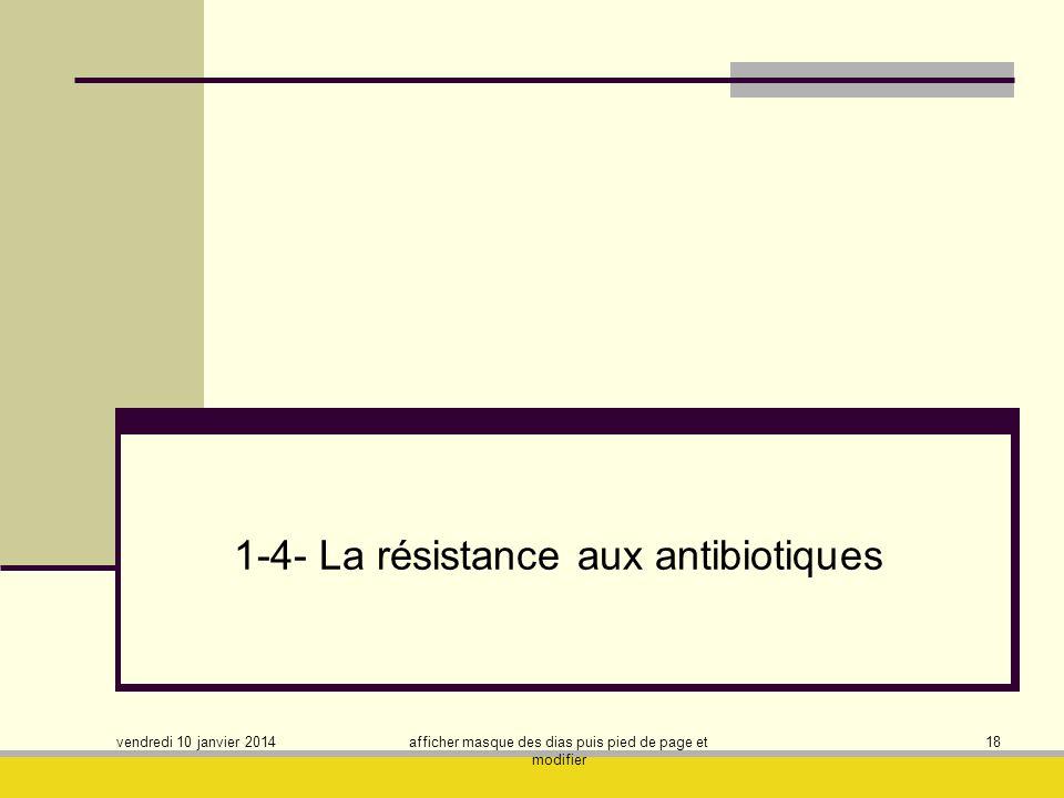 1-4- La résistance aux antibiotiques