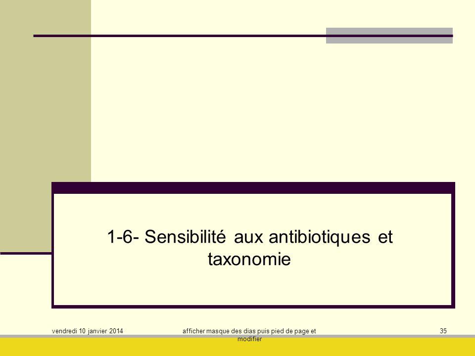 1-6- Sensibilité aux antibiotiques et taxonomie