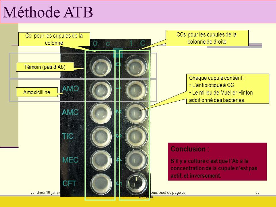 Méthode ATB Conclusion : CCs pour les cupules de la