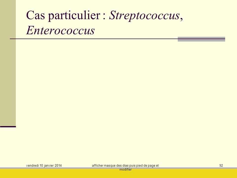 Cas particulier : Streptococcus, Enterococcus