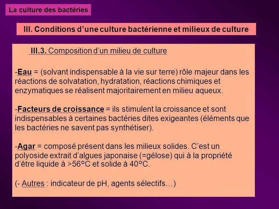 III. Conditions d'une culture bactérienne et milieux de culture