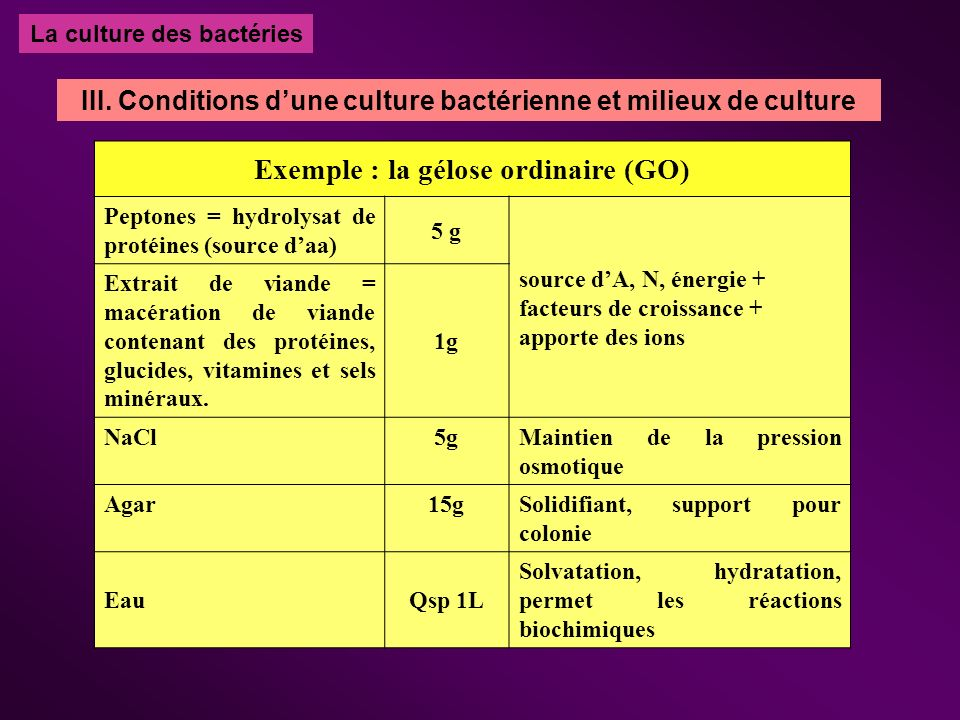 Exemple : la gélose ordinaire (GO)
