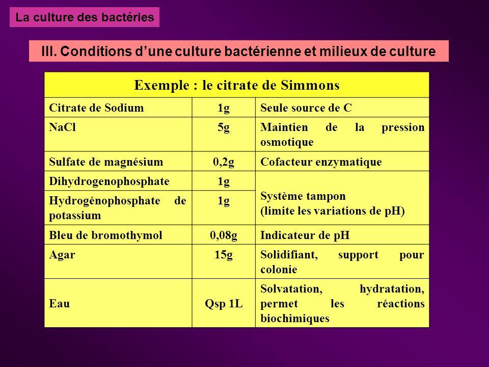 Exemple : le citrate de Simmons