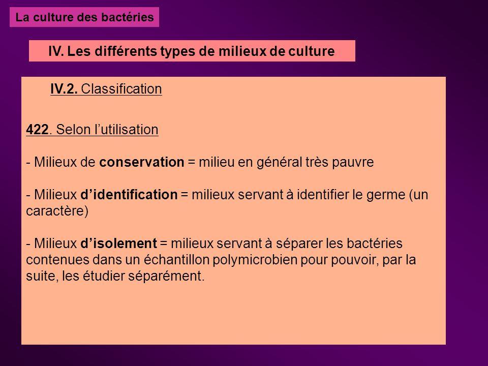 IV. Les différents types de milieux de culture