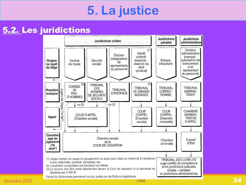 5. La justice 5.2. Les juridictions décembre 2008 Droit