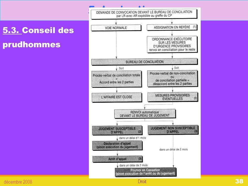 5. La justice 5.3. Conseil des prudhommes décembre 2008 Droit