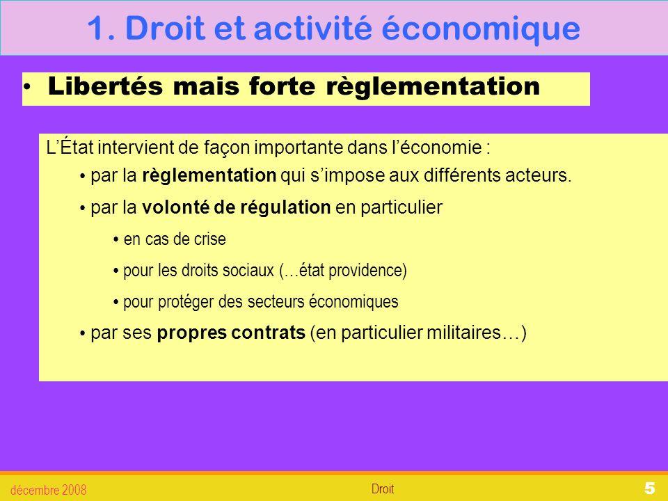 1. Droit et activité économique