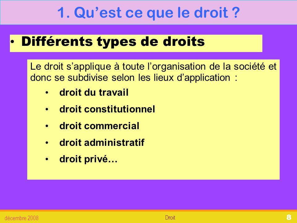 1. Qu'est ce que le droit Différents types de droits