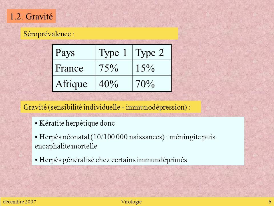 Pays Type 1 Type 2 France 75% 15% Afrique 40% 70% 1.2. Gravité