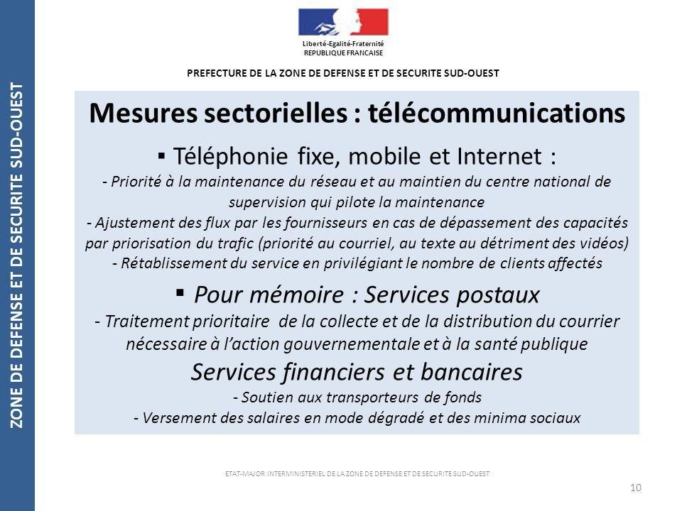 Mesures sectorielles : télécommunications