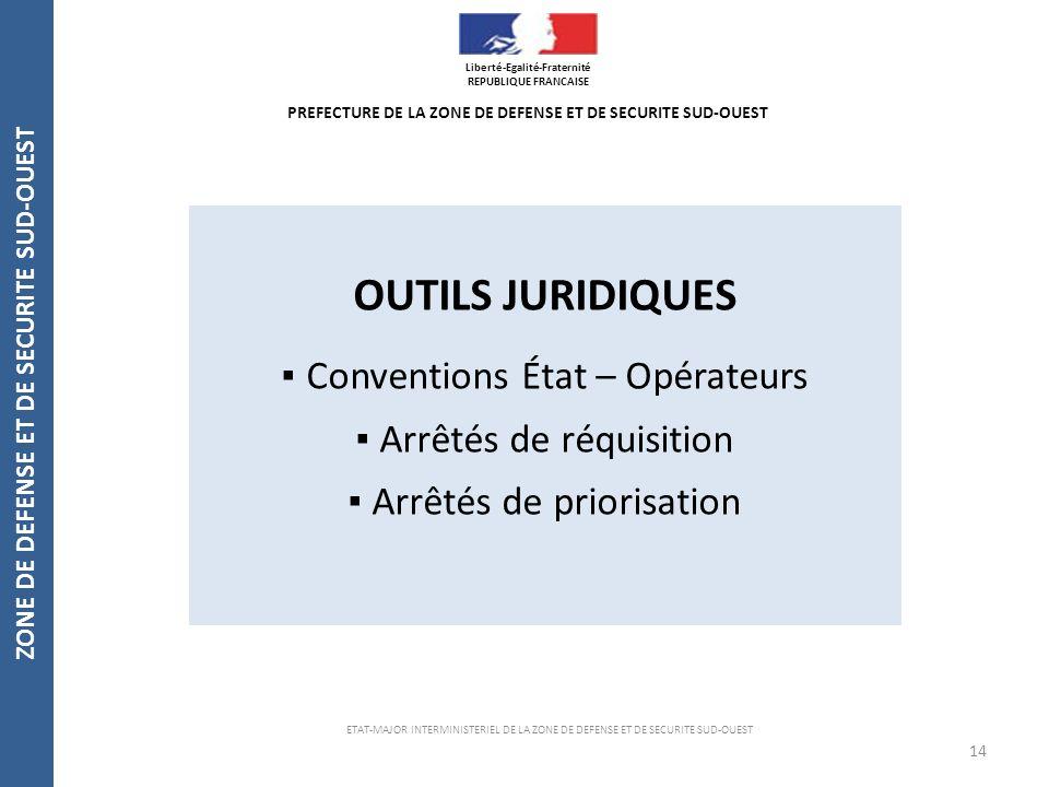 OUTILS JURIDIQUES ▪ Conventions État – Opérateurs