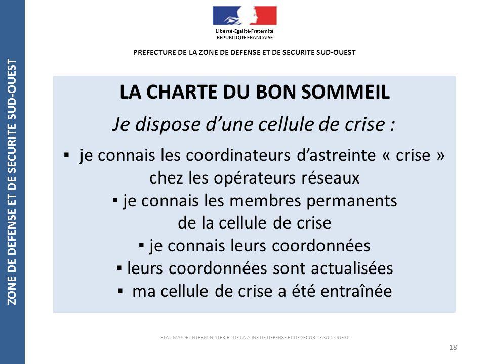 LA CHARTE DU BON SOMMEIL