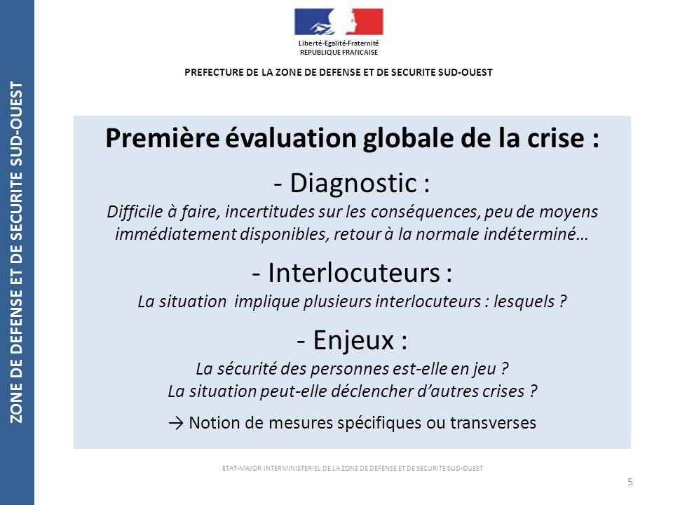 Première évaluation globale de la crise :