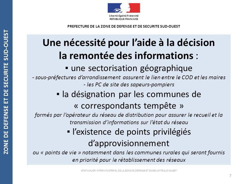 Une nécessité pour l'aide à la décision la remontée des informations :