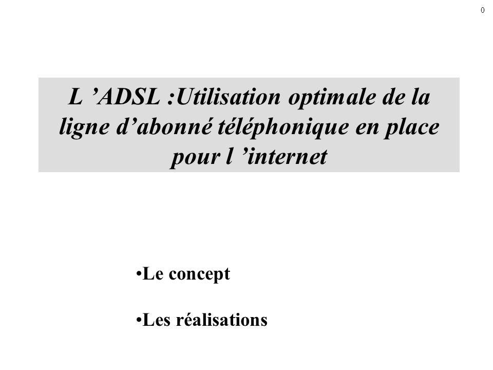 L 'ADSL :Utilisation optimale de la ligne d'abonné téléphonique en place pour l 'internetLe concept.