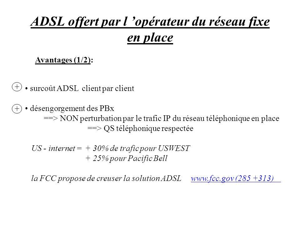 ADSL offert par l 'opérateur du réseau fixe en place