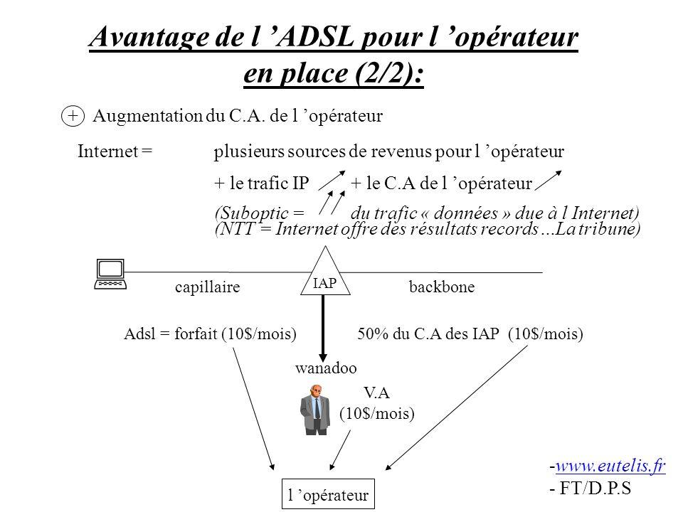Avantage de l 'ADSL pour l 'opérateur en place (2/2):