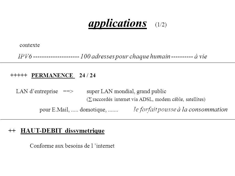 applications(1/2) contexte. ++ permanence 24/24. IPV6 --------------------- 100 adresses pour chaque humain ---------- à vie.