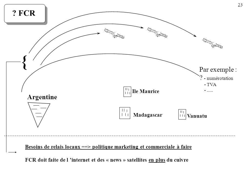 { FCR Par exemple : - numérotation Argentine Ile Maurice