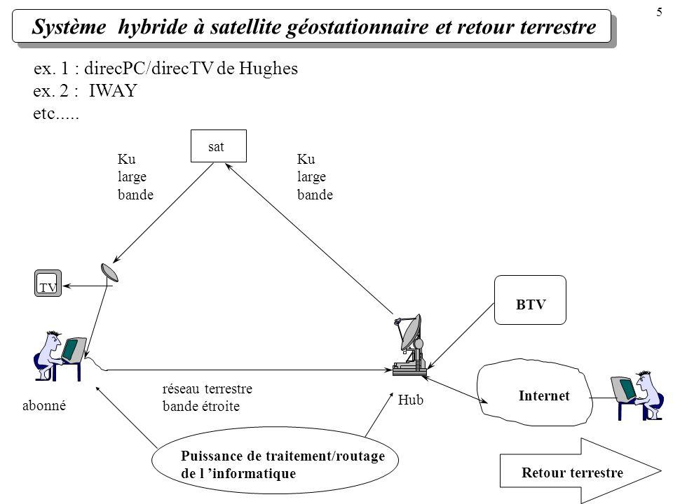 Système hybride à satellite géostationnaire et retour terrestre
