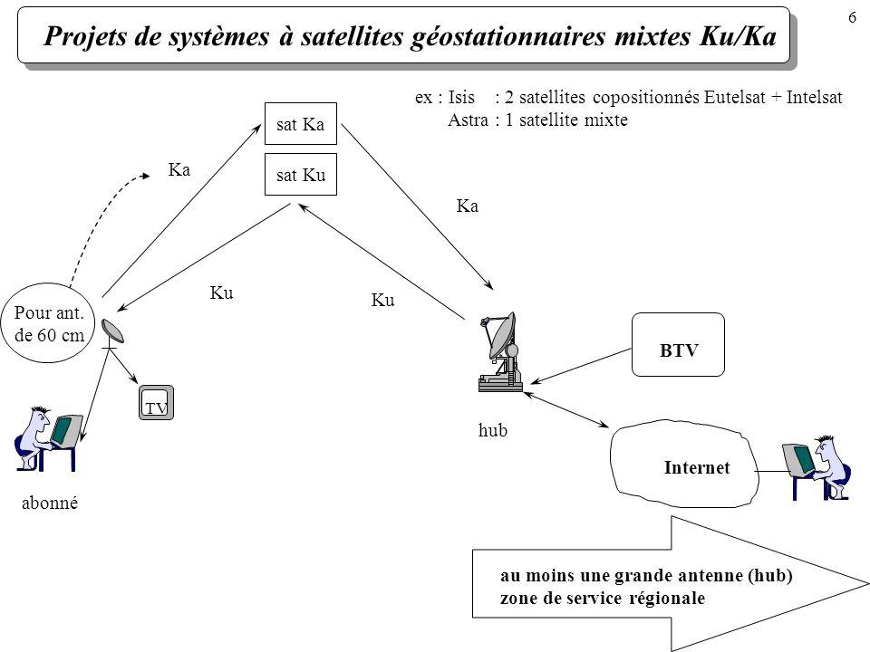 Projets de systèmes à satellites géostationnaires mixtes Ku/Ka