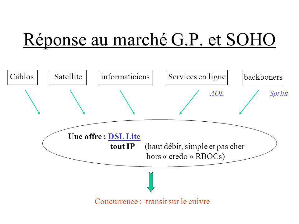 Réponse au marché G.P. et SOHO