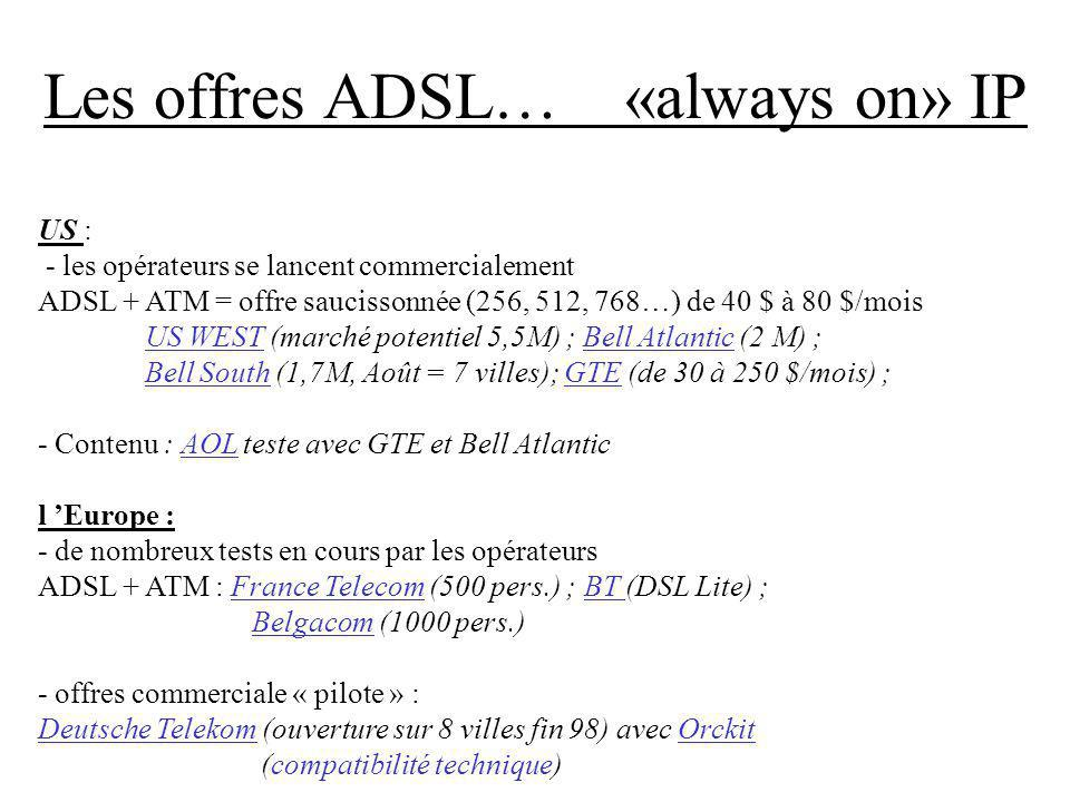 Les offres ADSL… «always on» IP