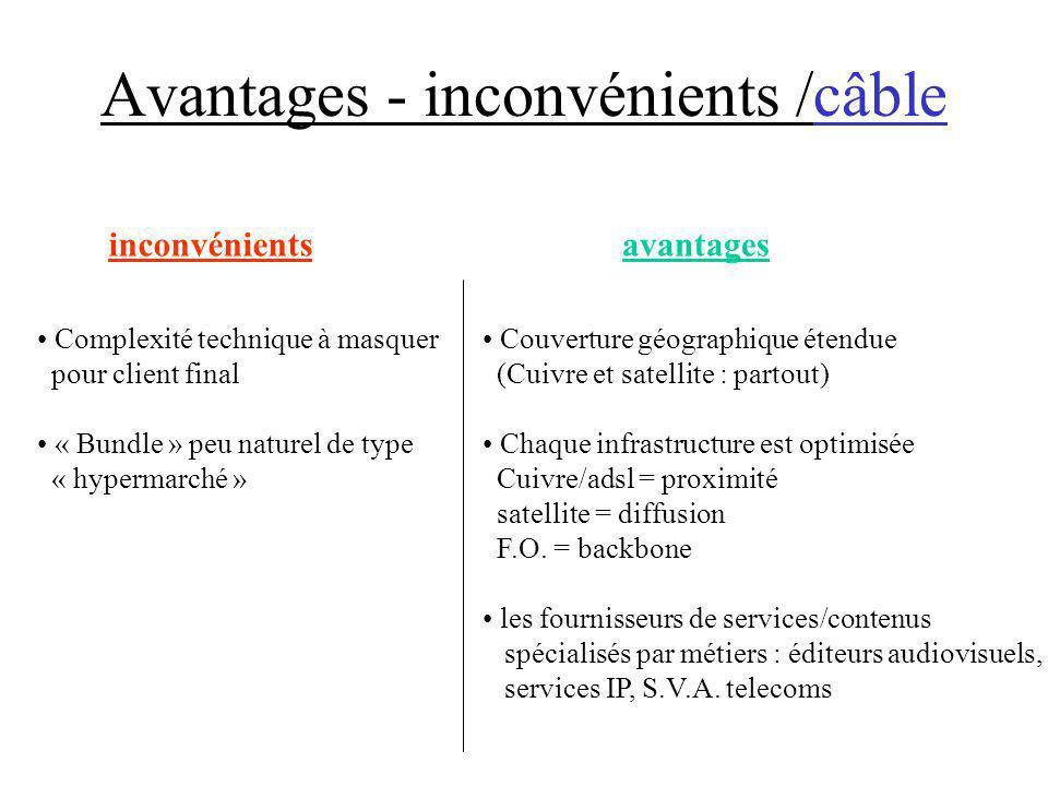 Avantages - inconvénients /câble