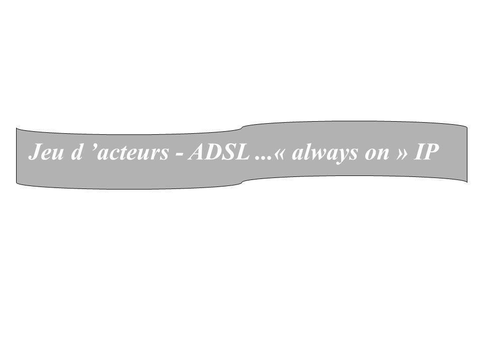 Jeu d 'acteurs - ADSL ...« always on » IP