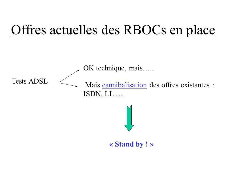 Offres actuelles des RBOCs en place