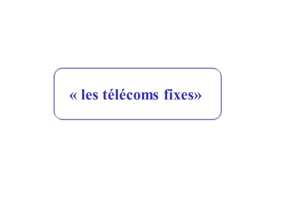 « les télécoms fixes»