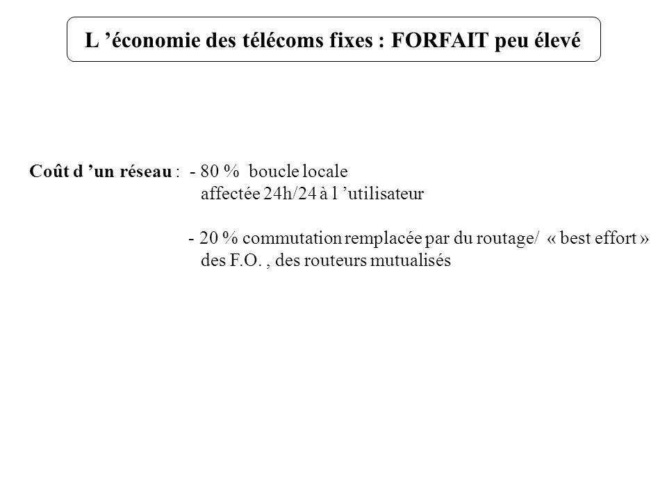 L 'économie des télécoms fixes : FORFAIT peu élevé